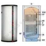 ESO.0200 nerūdijančio plieno talpa su dviem šilumokaičiais